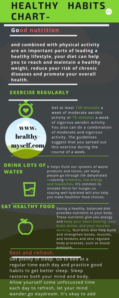 Healthy Habits Chart-Healthy-myself.com